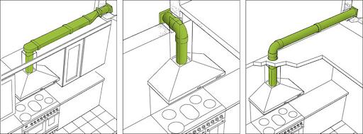 Khi lắp đặt hệ thống hút mùi cần đề cao tính thẩm mỹ và đảm bảo chất lượng